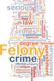Felony background concept wordcloud — Stock Photo