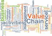 Value chain wordcloud concept illustration — Stock Photo
