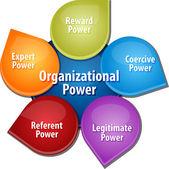 Organization power business diagram illustration — Stock Photo
