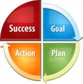 Success steps business diagram illustration — Stock Photo
