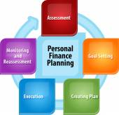 Personal finance planning business diagram illustration — Stock Photo