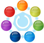 Seven Process cycle blank business diagram illustration — Stock Photo