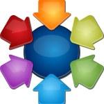 Six inward arrows Blank business diagram illustration — Stock Photo #73523715