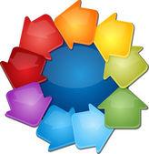 Devět prázdný cyklus podnikání, diagram, obrázek — Stock fotografie