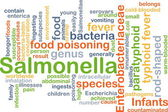Salmonella background concept — Stock Photo