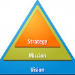 Strategy pyramid business diagram illustration — Stock Photo #77548434