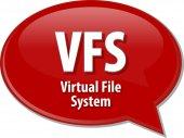 VFS acronym definition speech bubble illustration — Stockfoto