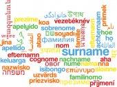 Surname multilanguage wordcloud background concept — Stock Photo