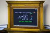 Electronic display with the results of the voting law on the ra — Stock Photo