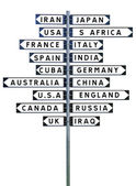 Sign Post with a large group of destinations — Stockfoto
