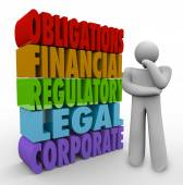 Obligations Thinker 3D Words Financial Regulatory Legal Corporat — Stock Photo