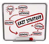 Exit Strategy Plan Written on Dry Erase Board Ending Way Out — Stock Photo