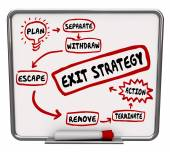 Exit Strategy Plan Written on Dry Erase Board Ending Way Out — Stockfoto