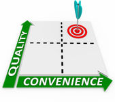 Convenience Quality Words Matrix Choose Improved Best Service — Foto de Stock