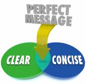 Perfect Message Clear Concise Venn Diagram Communication — Stock Photo
