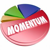 Momentum Word Pie Chart 3d Measuring Forward Movement — Stock Photo