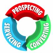 Prospecting Converting Servicing Sales — Stock Photo