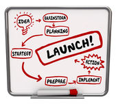 Launch New Business Dry Erase Board Plan Strategy Success Start — 图库照片