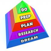 Do Achieve Success Pyramid Steps Instructions — Foto de Stock