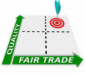 Fair Trade Quality Products Matrix Choices Responsible Business — ストック写真