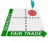 Fair Trade Quality Products Matrix Choices Responsible Business — Foto de Stock