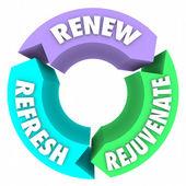 Renew Refresh Rejuvenate Words New Change Better Improvement — Stock Photo
