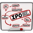 IPO words on a dry erase board showing steps and instruction — Stock Photo #59572697