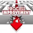 Process Improvement 3d words on an arrow breaking through maze walls — Stock Photo #59573451