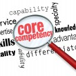 Core Competency words under a magnifying glass — Stock Photo #59575957