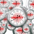 Longevity word on clock faces as time goes by — Stock Photo #59577365