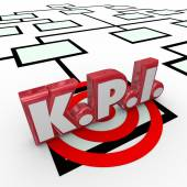 KPI abbreviation or acronym in red 3d letters — Stock Photo