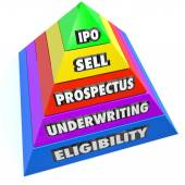 Eligibility, Underwriting, Prospectus and Sell — Stock Photo