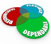 Dependable, Resourceful and Flexible words on a 3d venn diagram — Stock Photo