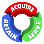 Acquire, Serve and Retain words on three arrow circles — Stock Photo