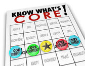 Core Competency bingo game — Stock fotografie
