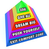Pyramid as instructions to change and succeed — Stock Photo