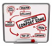 Leave Your Comfort Zone plan — Stock Photo