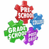Pre-School, Grade School, College and Post-Grad 3d words on gears — Stock Photo