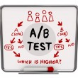 AB Test words written on a dry erase board — Stock Photo #61370289