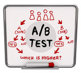 AB Test words written on a dry erase board — Stock Photo
