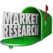 Market Research in 3d words in a green metal mailbox — Stock Photo