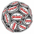 Circle of Influence words in speech bubbles in a sphere — Stock Photo #61521681