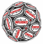 Circle of Influence words in speech bubbles in a sphere — Stock Photo