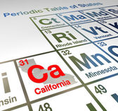 California abbreviation Ca on a periodic table of elements — Stock Photo