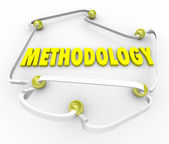 Methodology word in yellow 3d letters surrounded by arrows — Stock Photo