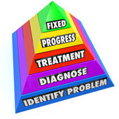 Pyramid steps with words Identify Problem, Diagnose, Treatment, Progress and Fixed — Stock Photo