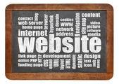 Website word cloud — Foto de Stock