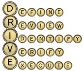 Define, Review, Identify, Verify, Execute - DRIVE — Stock Photo