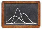 黒板にガウス関数 — ストック写真