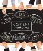 Commercializzazione di contenuti — Foto Stock